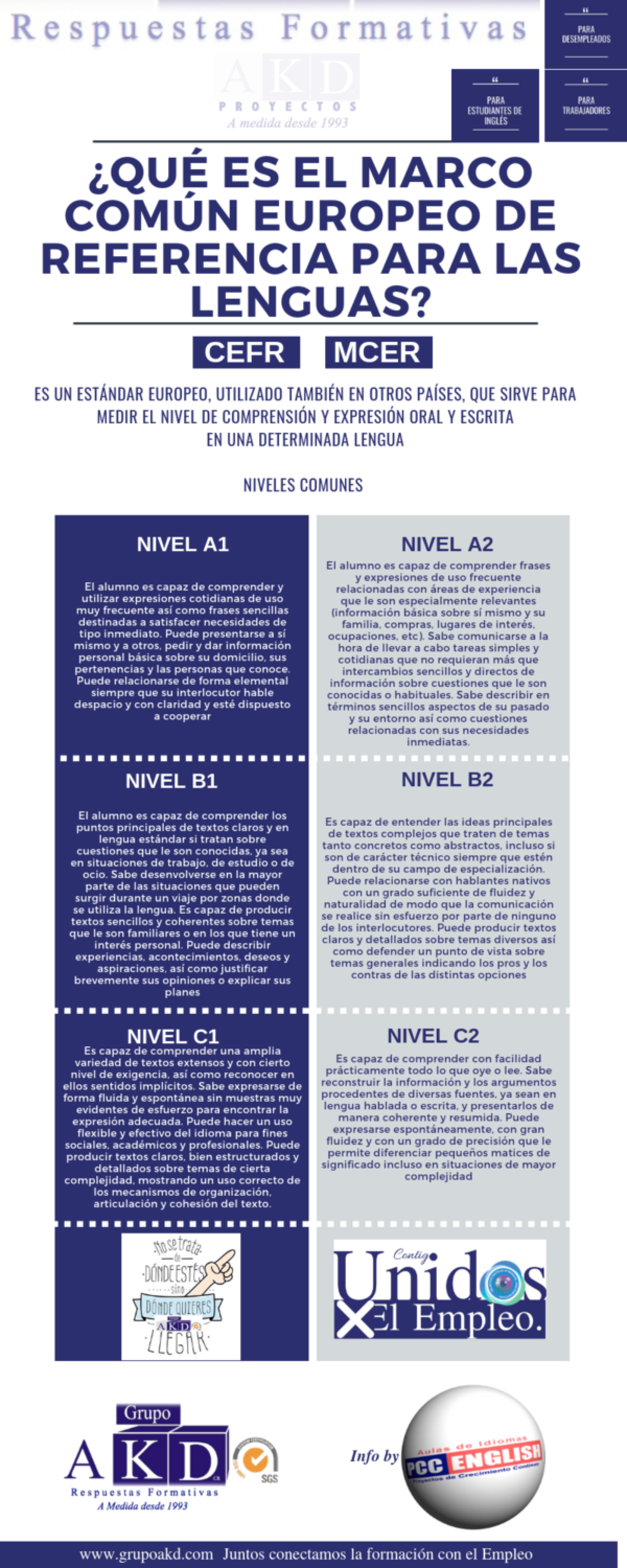 ¿Qué es el Marco Común Europeo de Referencia para las Lenguas?