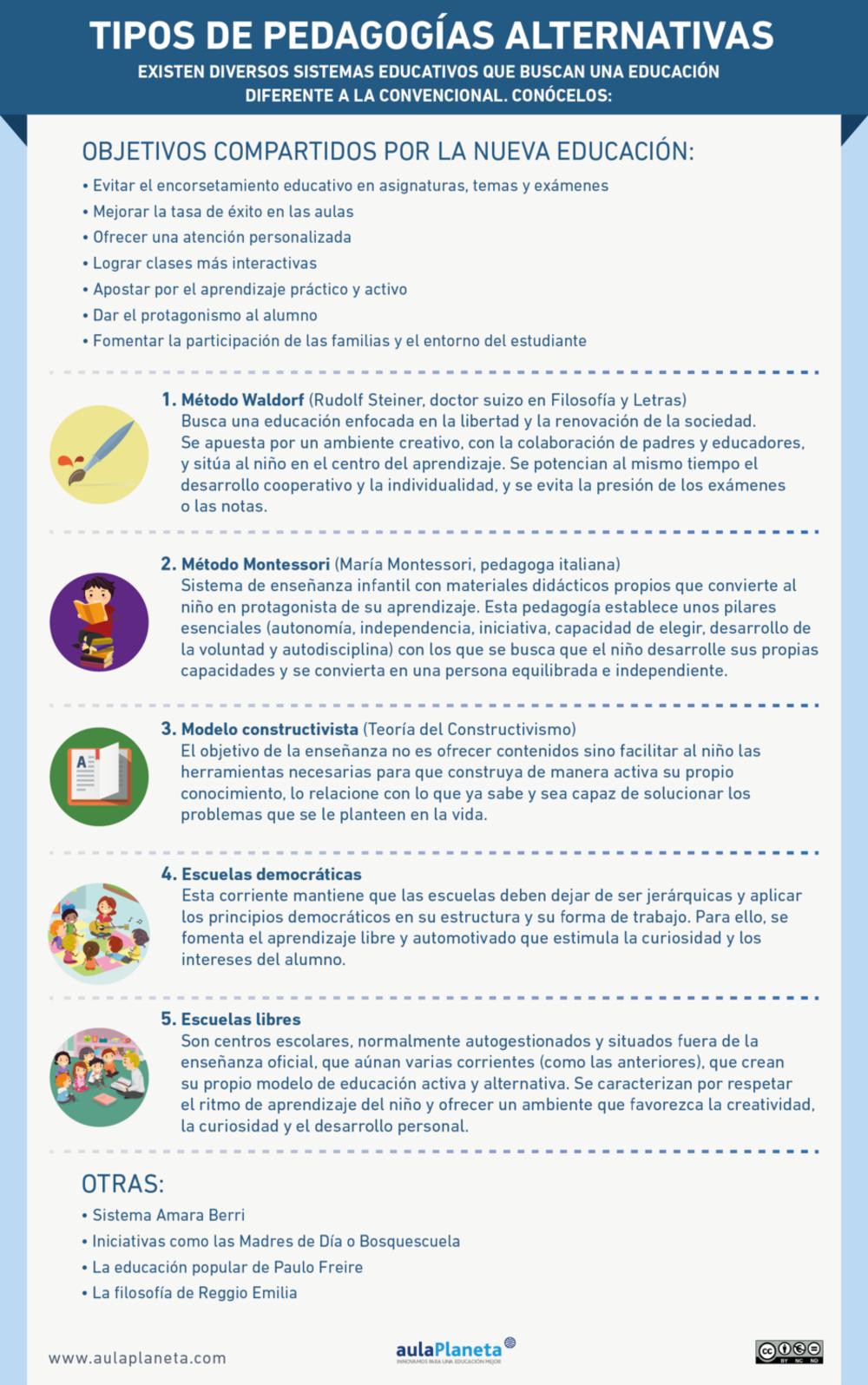 ¿Qué son las pedagogías alternativas y como influyen en el Arte de Enseñar?
