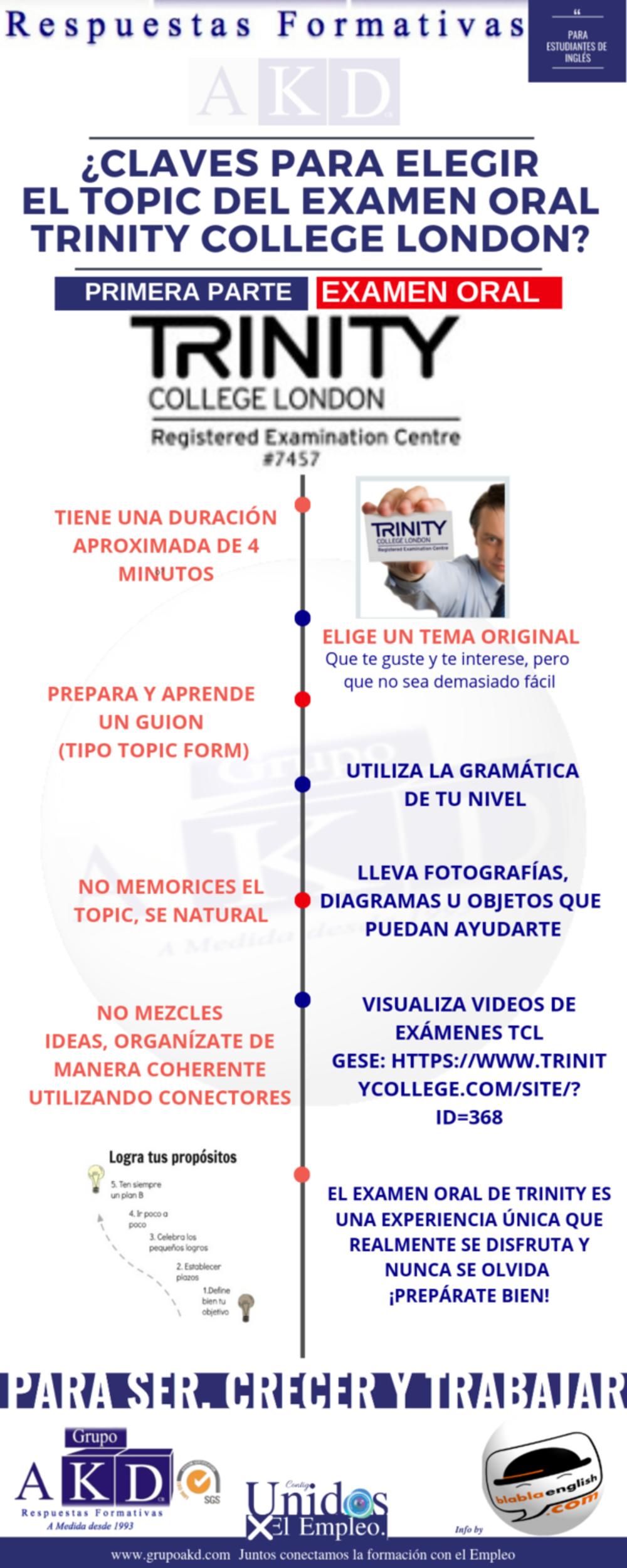 Respuesta Formativa para estudiantes de Inglés ¿Qué es el topic en los exámenes orales de TCL? Claves para elegirlo