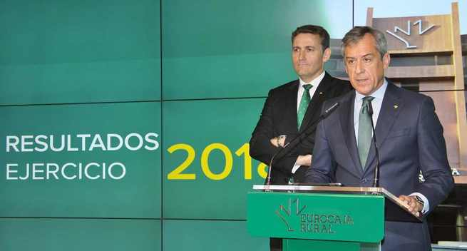Eurocaja Rural consolida su solidez, fortaleza y solvencia mientras su beneficio crece un 4,86% en 2018