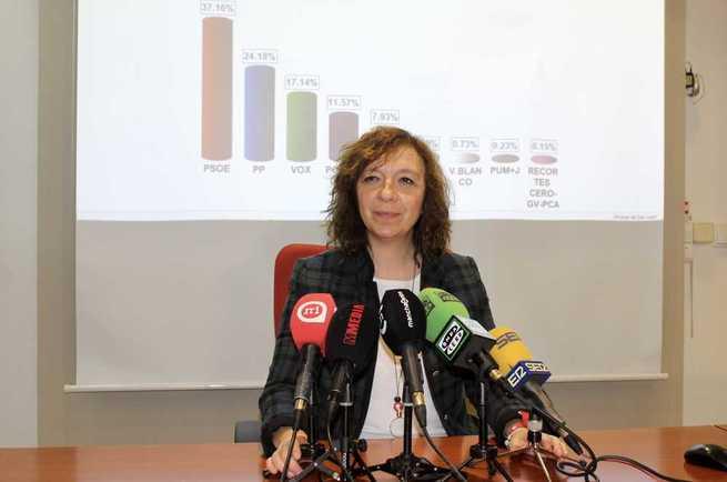 El PSOE vuelve a ser la fuerza más votada en Alcázar de San Juan en los comicios generales del 10N