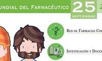 Más de 700 profesionales de la provincia de Ciudad Real celebrarán el Día Mundial del Farmacéutico este 25 de septiembre