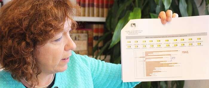 La liquidación en Alcázar del Presupuesto Municipal de 2018 arroja un resultado positivo de 12 millones de euros