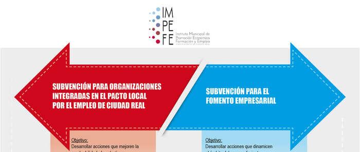 El IMPEFE ofrece subvenciones para apoyar la empleabilidad de colectivos desfavorecidos y dinamizar el emprendimiento en Ciudad Real