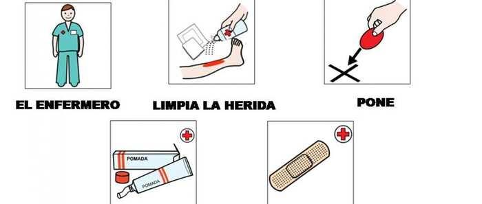 La Gerencia de Puertollano edita una serie de pictogramas facilitando la atención a pacientes con dificultades para la interacción social
